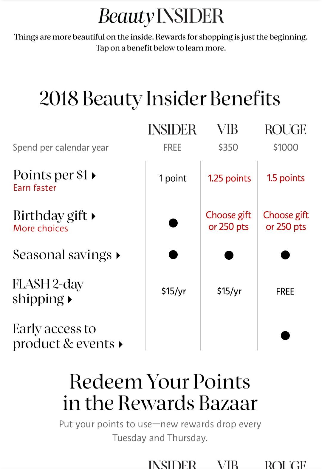 Sephora Beauty Insider Appreciation Event!